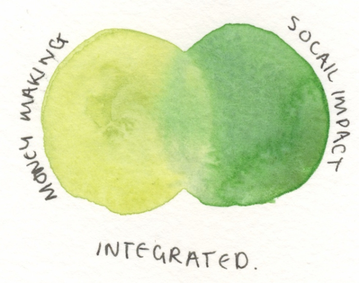 integrated